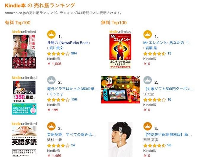 著書「Mr.エレメント」が、Amazonで1位になりました!